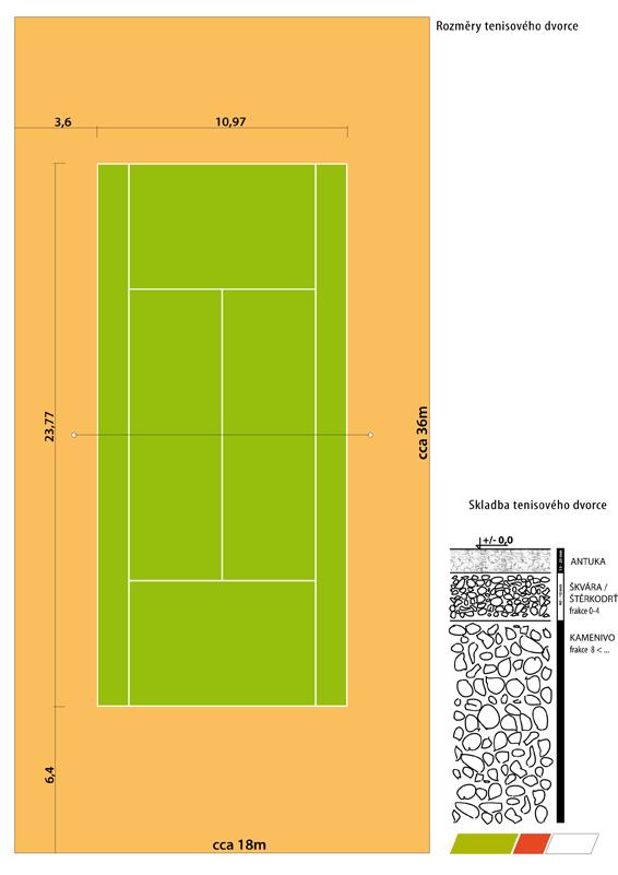 rozměry tenisového dvorce